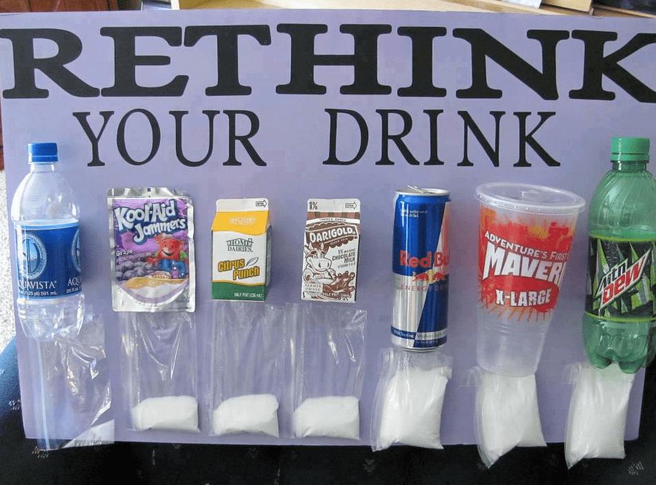 hur mycket socker innehåller cola