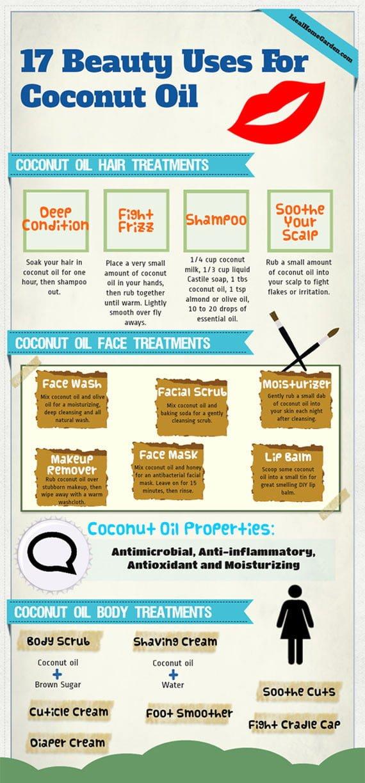 hälsofördelar kokos
